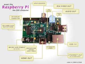 raspberry pi htpc