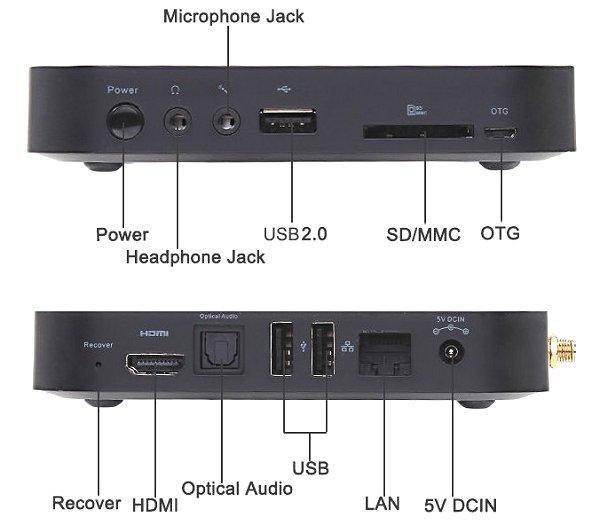 minix-neo-x8h-aansluitingen